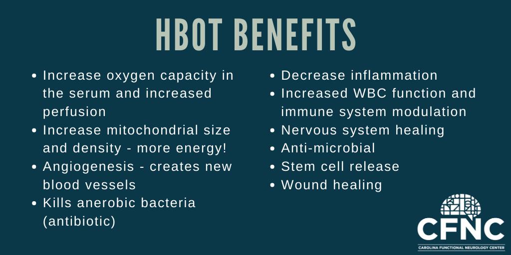 HBOT Benefits - Carolina Functional Neurology Center